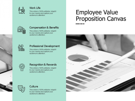 Employee Value Proposition Canvas Ppt PowerPoint Presentation Styles Tips