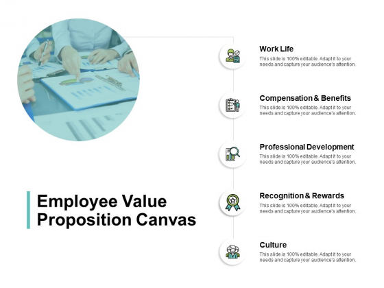 Employee Value Proposition Canvas Professional Development Ppt PowerPoint Presentation Design Ideas