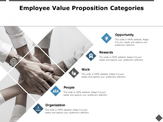 Employee Value Proposition Categories Opportunity Ppt PowerPoint Presentation Infographics Objects