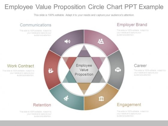 Employee value proposition circle chart ppt example powerpoint employee value proposition circle chart ppt example powerpoint templates toneelgroepblik Image collections