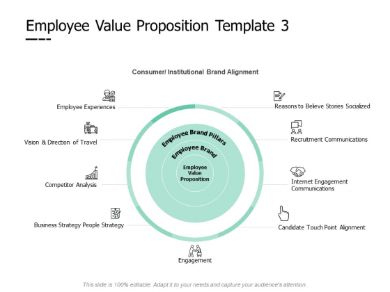 Employee Value Proposition Competitor Analysis Ppt PowerPoint Presentation Outline Background