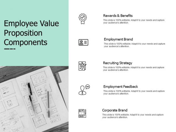 Employee Value Proposition Components Ppt PowerPoint Presentation Icon Ideas