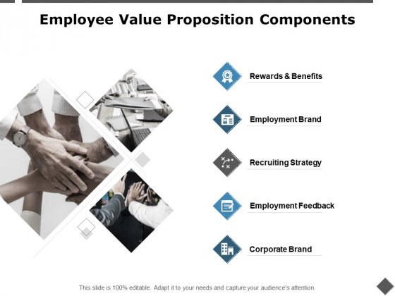 Employee Value Proposition Components Recruiting Strategy Ppt PowerPoint Presentation Summary Gridlines