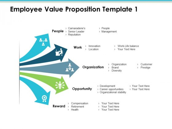 Employee Value Proposition Icons Ppt PowerPoint Presentation Slides Clipart