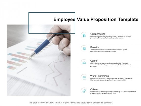 Employee Value Proposition Template Ppt PowerPoint Presentation Model Design Templates