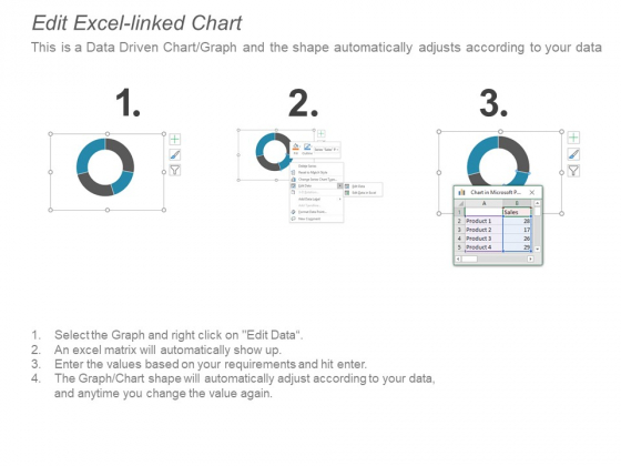 Employee_Weekly_Efficiency_Dashboard_Ppt_PowerPoint_Presentation_Icon_Backgrounds_Slide_4