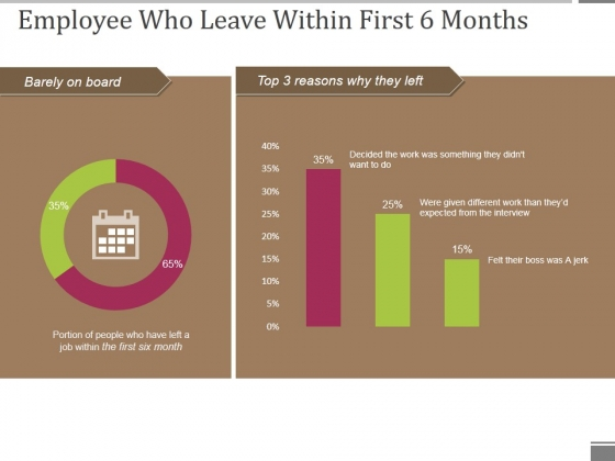 Employee Who Leave Within First 6 Months Ppt PowerPoint Presentation Model Layout Ideas