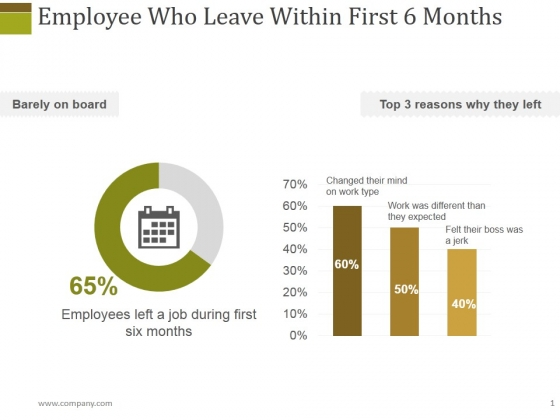Employee Who Leave Within First 6 Months Ppt PowerPoint Presentation Outline Styles