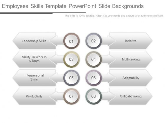Employees Skills Template Powerpoint Slide Backgrounds