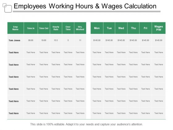 Employees Working Hours And Wages Calculation Ppt PowerPoint Presentation Pictures Samples