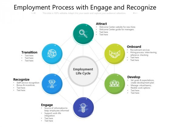 Employment Process With Engage And Recognize Ppt PowerPoint Presentation File Example Introduction PDF