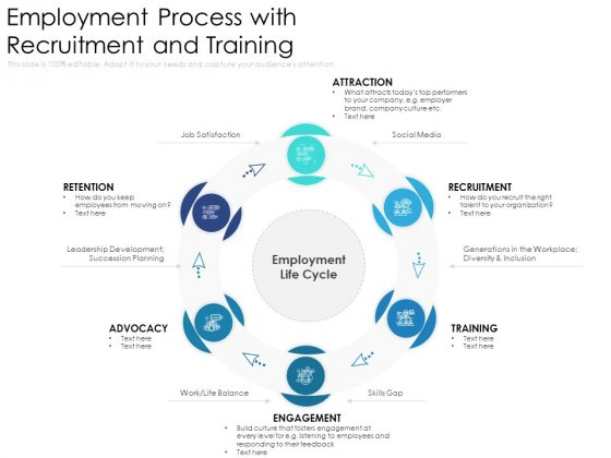 Employment Process With Recruitment And Training Ppt PowerPoint Presentation File Styles PDF