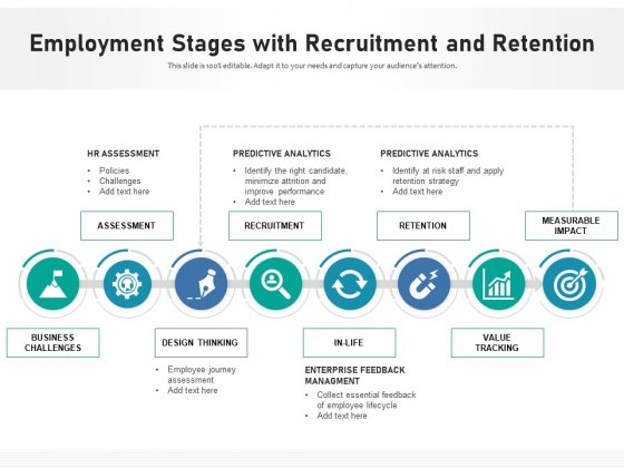 Employment Stages With Recruitment And Retention Ppt PowerPoint Presentation Gallery Rules PDF