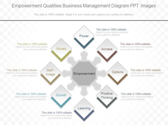 Empowerment Qualities Business Management Diagram Ppt Images
