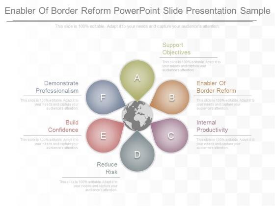 Enabler Of Border Reform Powerpoint Slide Presentation Sample