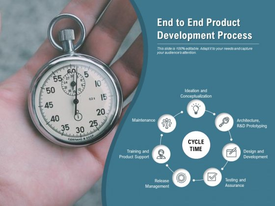 End To End Product Development Process Ppt PowerPoint Presentation Summary Skills