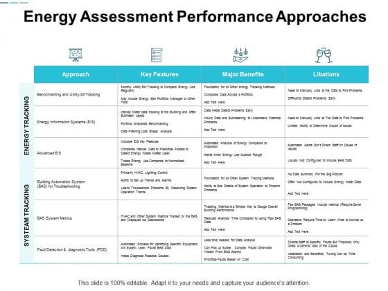 Energy_Assessment_Performance_Approaches_Ppt_PowerPoint_Presentation_Styles_Slide_Slide_1