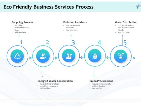 Energy Efficient Corporate Eco Friendly Business Services Process Ppt Pictures Structure PDF