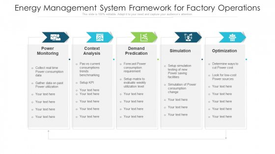 Energy Management System Framework For Factory Operations Ppt Professional Backgrounds PDF
