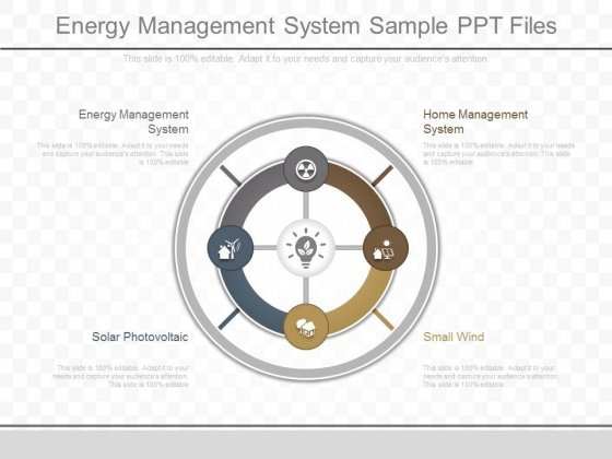 Energy Management System Sample Ppt Files Powerpoint Templates
