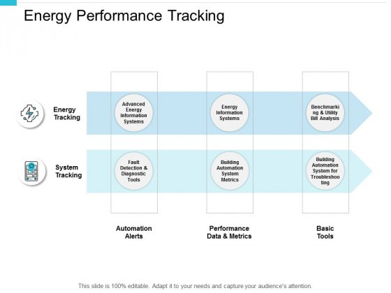 Energy Performance Tracking Ppt PowerPoint Presentation Summary Themes