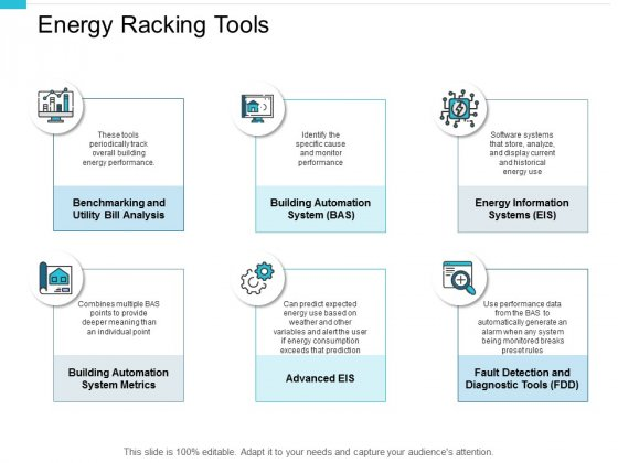 Energy Racking Tools Ppt PowerPoint Presentation Icon Graphics Design
