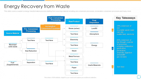 Energy Recovery From Waste Ppt PowerPoint Presentation Icon Infographic Template PDF