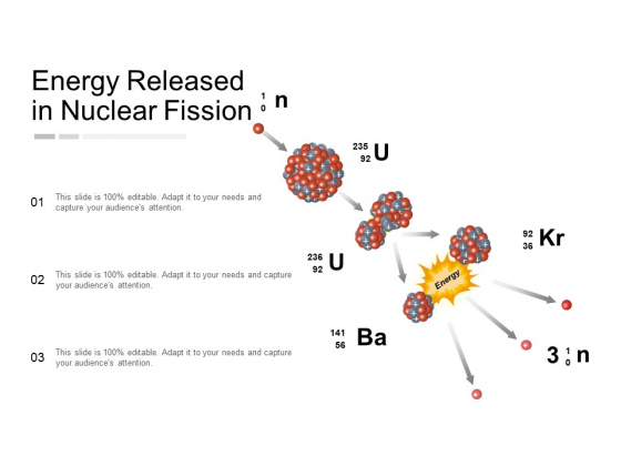 Energy Released In Nuclear Fission Ppt PowerPoint Presentation Show Model