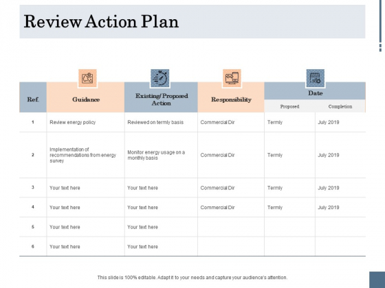 Energy Tracking Device Review Action Plan Ppt PowerPoint Presentation File Layouts PDF
