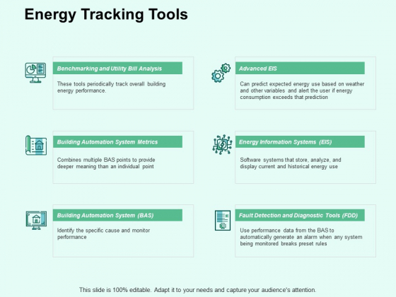 Energy Tracking Tools Ppt PowerPoint Presentation Infographic Template Clipart Images