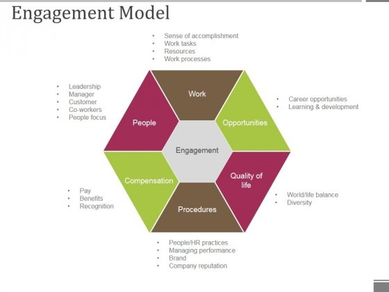 Engagement Model Ppt PowerPoint Presentation Icon Diagrams