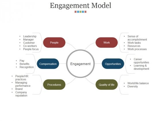 Engagement Model Ppt PowerPoint Presentation Styles Icons
