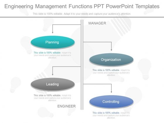 Engineering Management Functions Ppt Powerpoint Templates