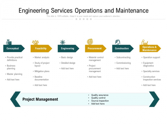 Engineering Services Operations And Maintenance Ppt PowerPoint Presentation Ideas Templates PDF