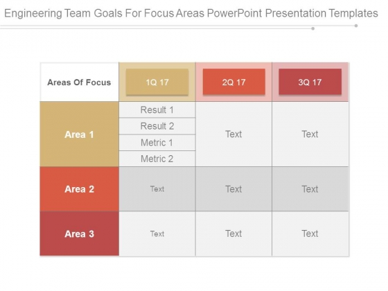 Engineering Team Goals For Focus Areas Powerpoint Presentation Templates