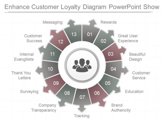 Enhance Customer Loyalty Diagram Powerpoint Show