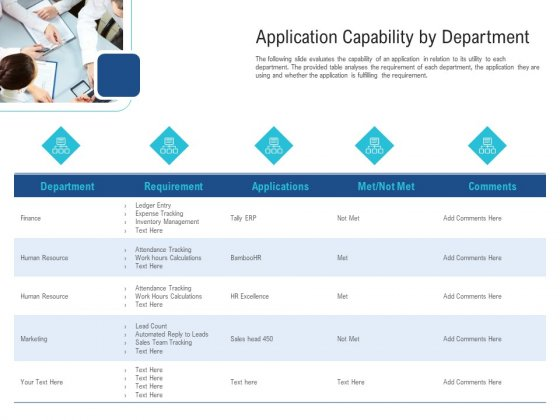 Enhance Enterprise Application Performance Application Capability By Department Mockup PDF