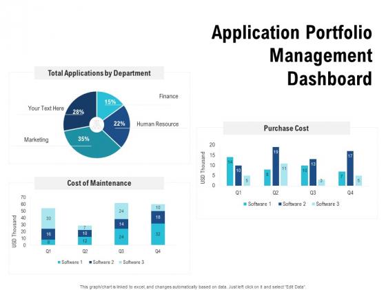 Enhance Enterprise Application Performance Application Portfolio Management Dashboard Elements PDF