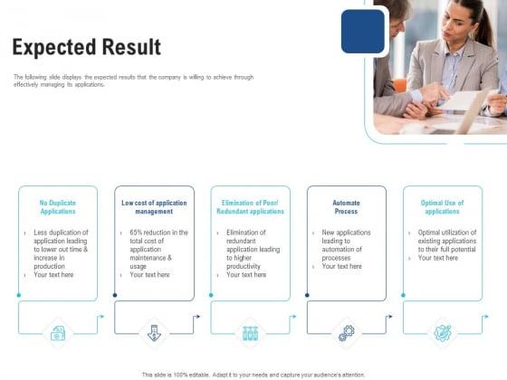 Enhance Enterprise Application Performance Expected Result Ppt Infographics Show PDF