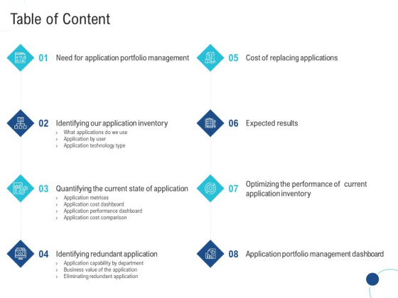 Enhance Enterprise Application Performance Table Of Content Ppt Infographic Template Example File