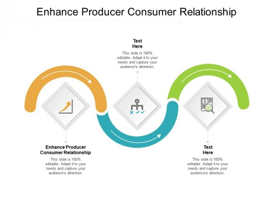 Enhance Producer Consumer Relationship Ppt PowerPoint Presentation Styles Graphic Images Cpb Pdf