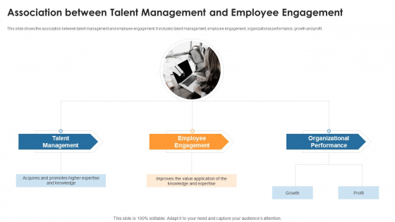 Enhance_Workforce_Retention_Through_Workers_Administration_System_And_Employee_Involvement_Ppt_PowerPoint_Presentation_Complete_Deck_With_Slides_Slide_17