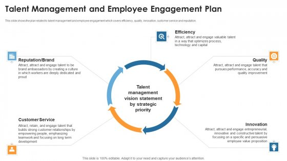 Enhance_Workforce_Retention_Through_Workers_Administration_System_And_Employee_Involvement_Ppt_PowerPoint_Presentation_Complete_Deck_With_Slides_Slide_20