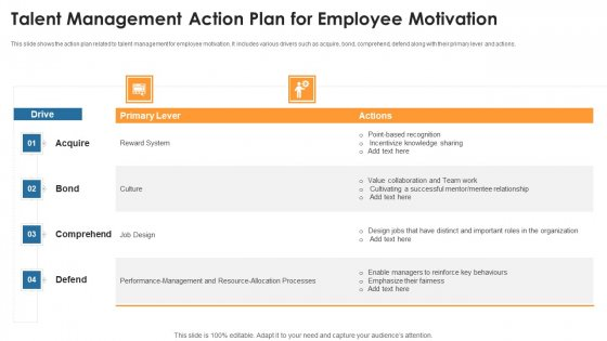 Enhance_Workforce_Retention_Through_Workers_Administration_System_And_Employee_Involvement_Ppt_PowerPoint_Presentation_Complete_Deck_With_Slides_Slide_22