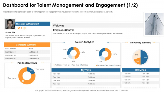 Enhance_Workforce_Retention_Through_Workers_Administration_System_And_Employee_Involvement_Ppt_PowerPoint_Presentation_Complete_Deck_With_Slides_Slide_33