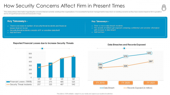 Enhanced Protection Corporate Event Administration How Security Concerns Affect Firm In Present Times Inspiration PDF