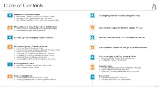 Enhanced_Protection_Corporate_Event_Administration_Ppt_PowerPoint_Presentation_Complete_Deck_With_Slides_Slide_2