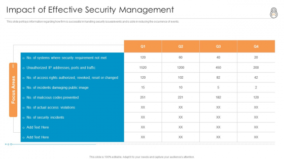Enhanced_Protection_Corporate_Event_Administration_Ppt_PowerPoint_Presentation_Complete_Deck_With_Slides_Slide_40