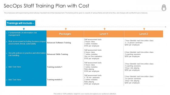 Enhanced Protection Corporate Event Administration Secops Staff Training Plan With Cost Guidelines PDF