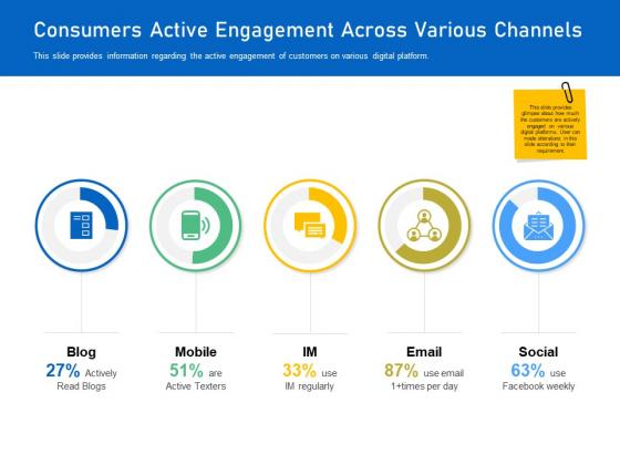 Enhancing Customer Engagement Digital Platform Consumers Active Engagement Across Various Channels Microsoft PDF